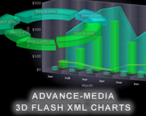 Click to view 3D charts 3.1 screenshot