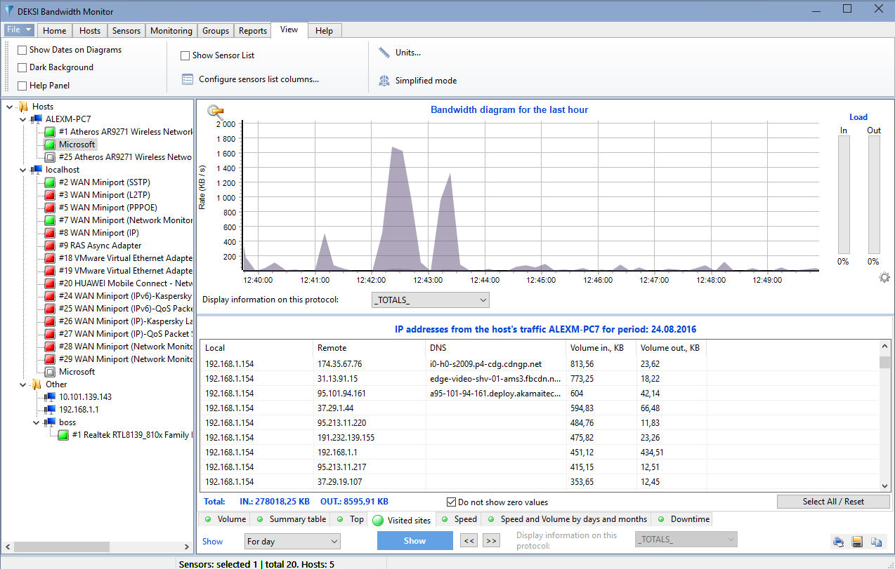 Click to view DEKSI Bandwidth Monitor 2.7 screenshot