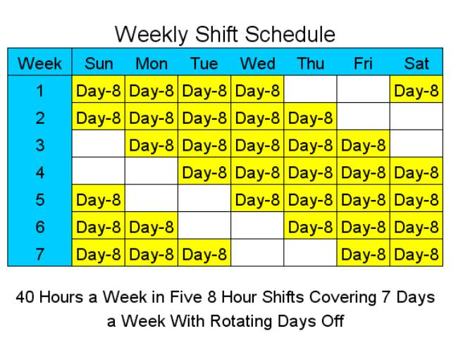 Click to view 8 Hour Shift Schedules for 7 Days a Week 2 screenshot