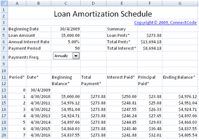 Click to view Free Loan Amortization Schedule 1.0 screenshot