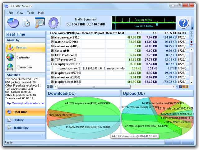 Click to view IP Traffic Monitor 3.3 screenshot