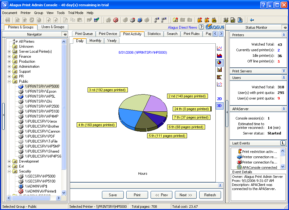 Click to view Alagus Print Admin 4.0(build 1923) screenshot